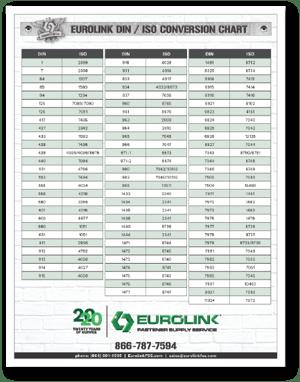 Asset 4Eurolink DINISO CHART THUMB